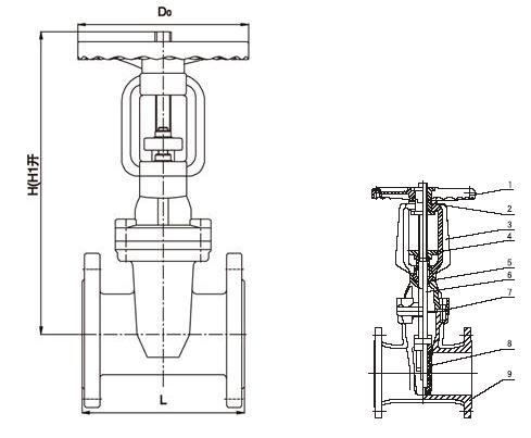 明杆弹性座封闸阀特点及结构图